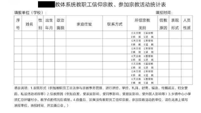 ある県の教育領域で働く宗教関係者の調査に使われる票。(内部筋が提供)