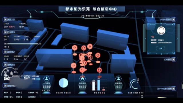 杭州市西湖区にある「スマートセキュリティ住居コミュニティ」の監視・データ収集システムの図表。